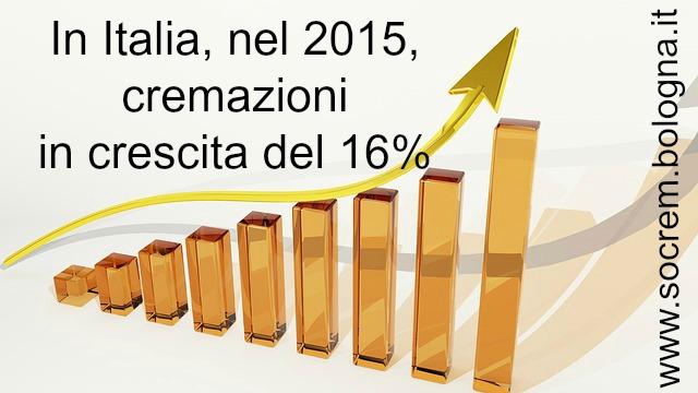 Statistiche sulla cremazione in Italia